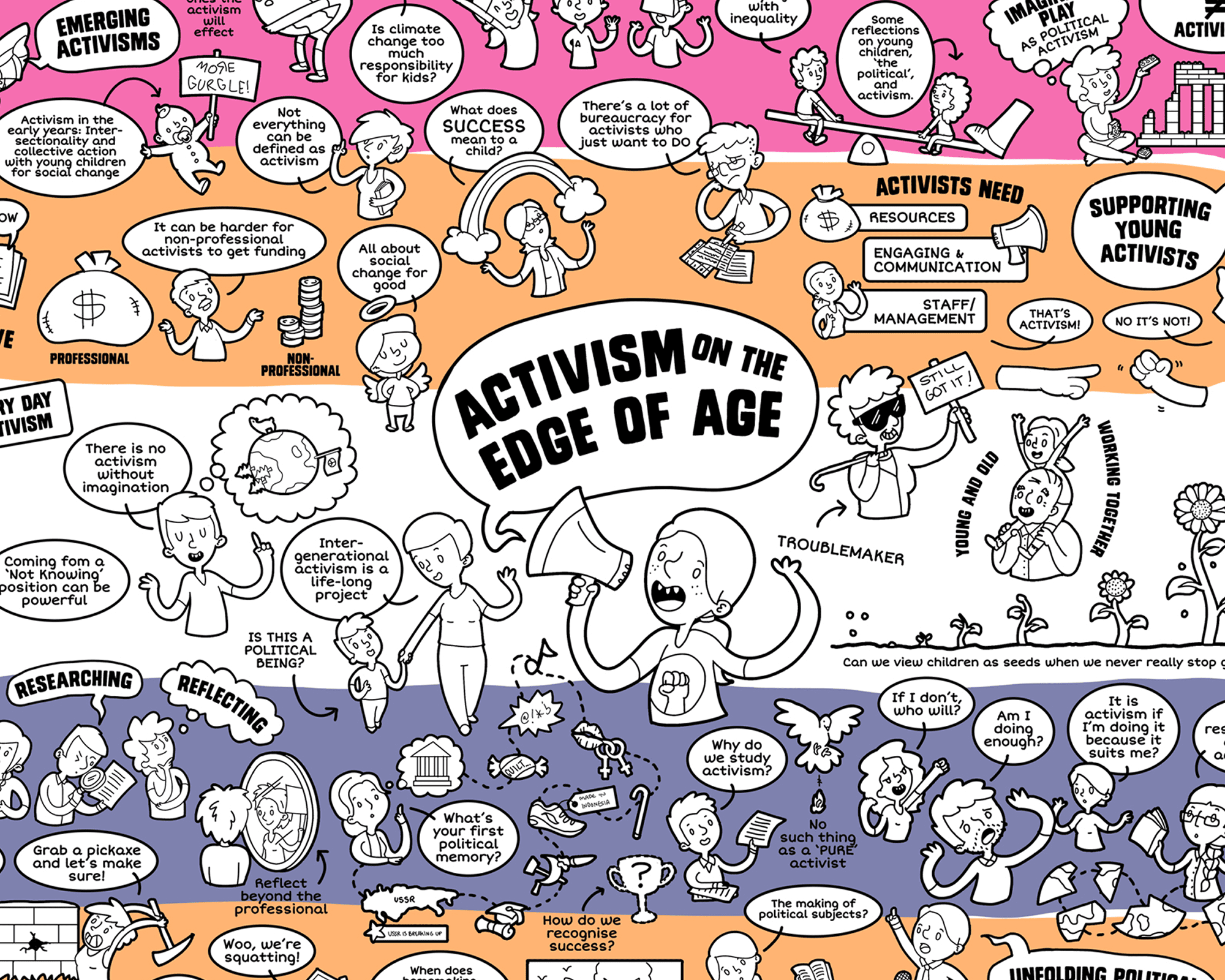 Activism on the edge of age sketchnotes featured