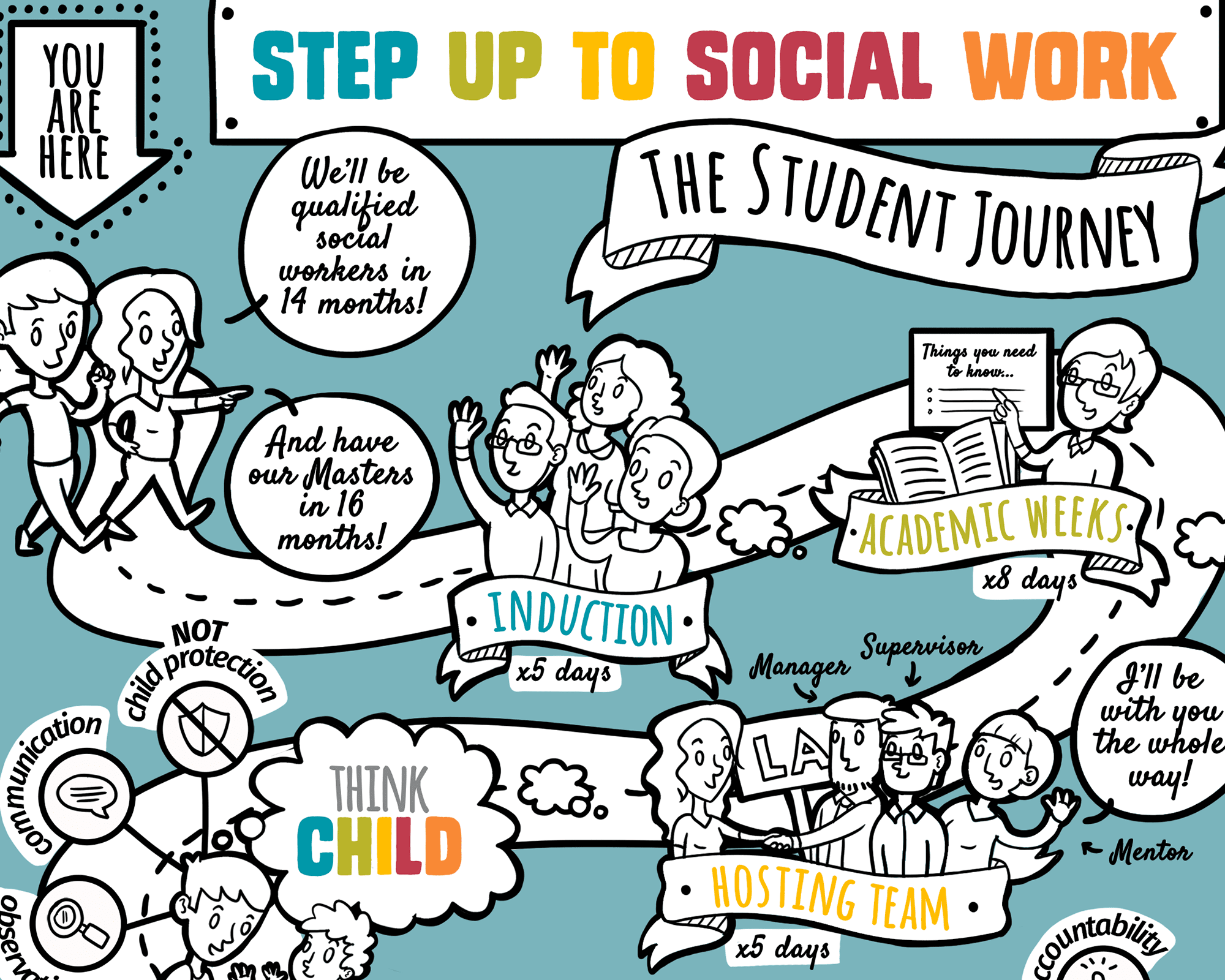Step Up to Social Work infographic design featured image